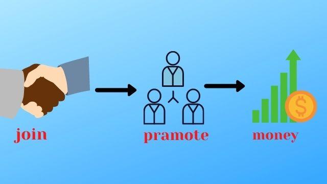 Affiliate marketing kya hai  affiliate marketing se paise kaise kamaye