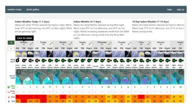 आने वाले कल मौसम कैसा रहेगा,  Kal Ka Mausam Kaisa Rahega